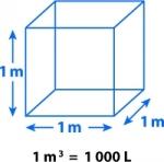 цена за куб половой доски