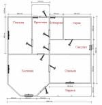 планировка дома бани квадратной формы