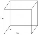 цена за кубический метр вагонки